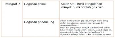 paragraf 3 www.simplenews.me