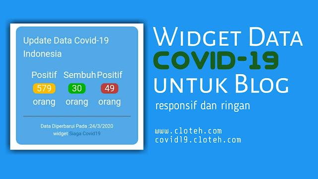 Widget Corona COVID-19 untuk Blog dan Web