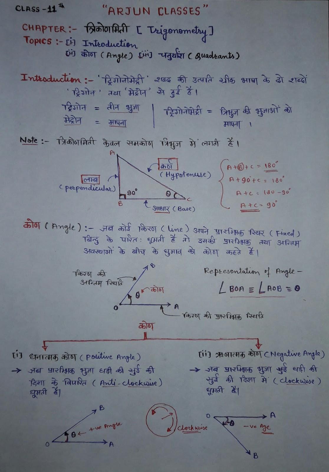What is angle ? | कोण क्या है ?