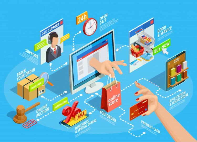 Online Store Advertising