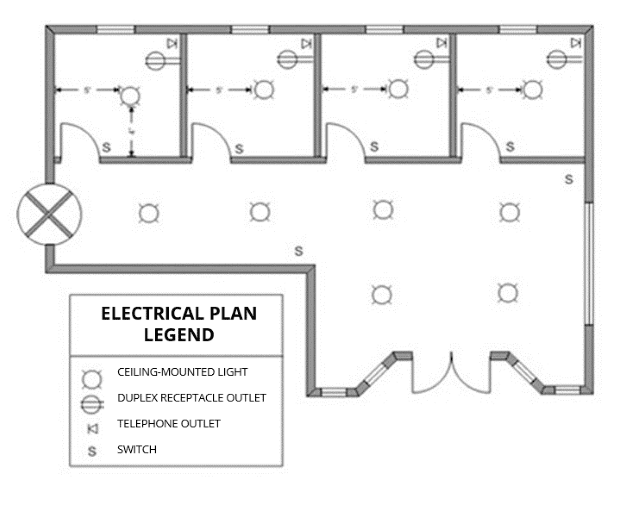 mixanikos365: Basic Electrical Drawings: Learning Outcomes