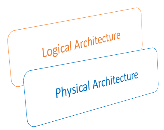 What is the difference between logical security and physical security?