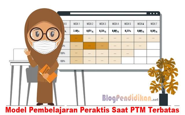 Model Pembelajaran Peraktis Saat PTM Terbatas