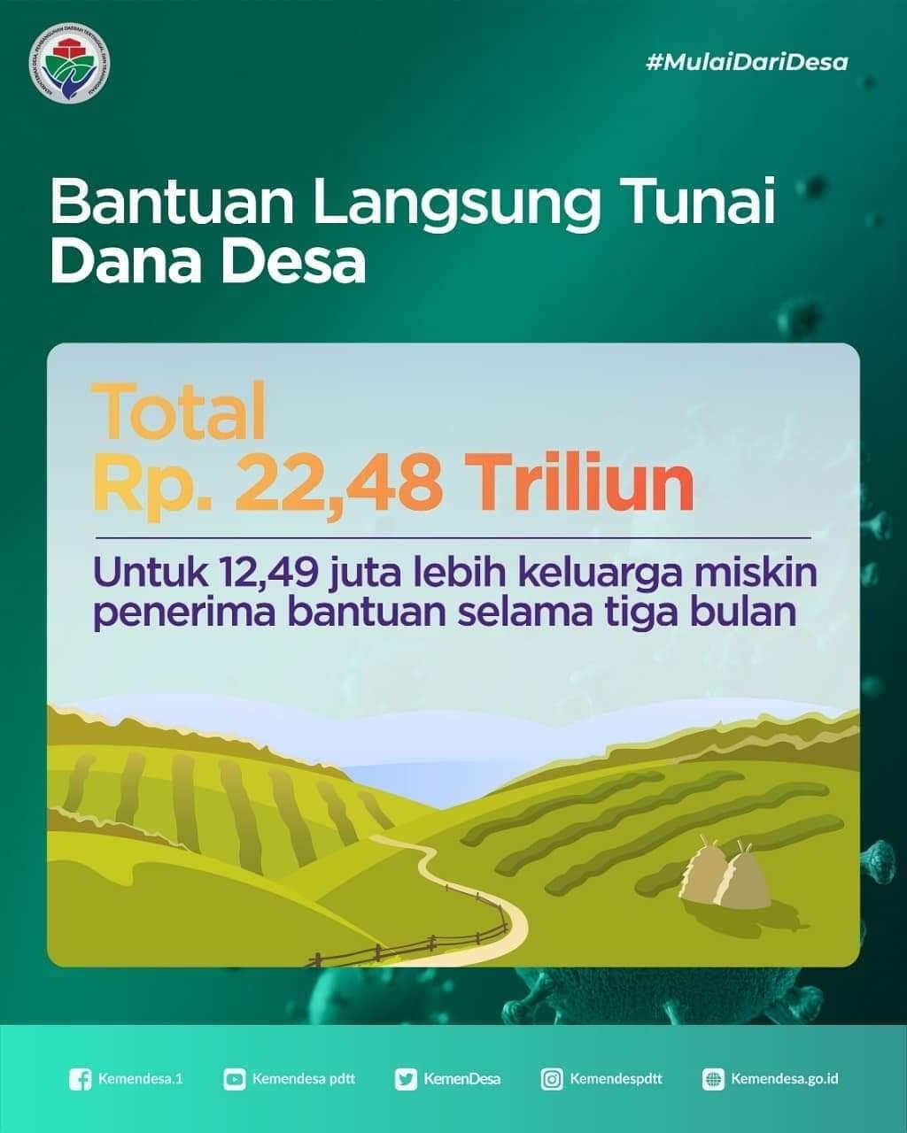 mempermudah penyaluran dana desa guna mempercepat realisasinya Penyaluran BLT Desa selama 6 Bulan berdasarkan PMK 50 Tahun 2020