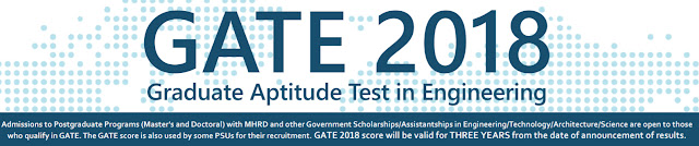 GATE Notification Online Application Form Exam Eligibility Date