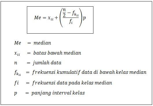 Cara Menghitung median Data Kelompok di Excel