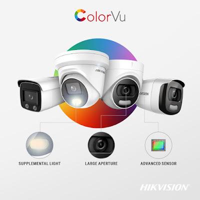 Cctv merupakan kamera pengawas yang umum kita lihat pada rumah, yang berfungsi sebagai alat merekam mengawasi aset kita