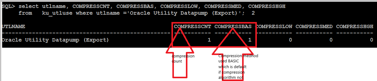 How to Take Compressed Export using expdp