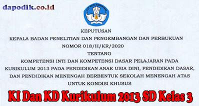 KI Dan KD Kurikulum 2013 SD Kelas 3 Untuk Kondisi Khusus
