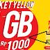 Terbaru!!! Cara Daftar Paket Internet Murah 1GB Hanya Seribu Rupiah Aktif 24 Jam, Simak Tutorial Lengkap dengan Videonya