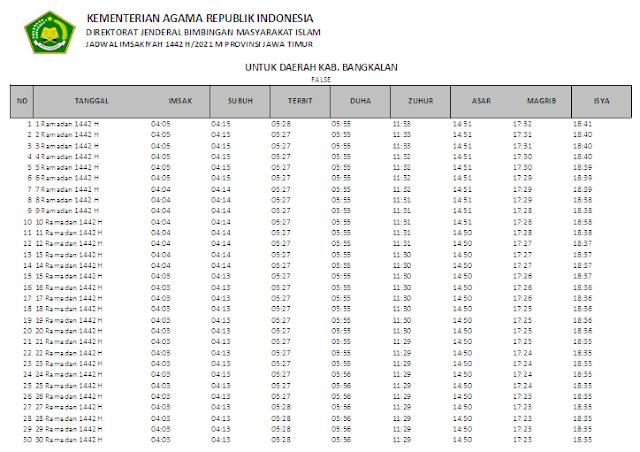 Jadwal Imsakiyah Ramadhan 1442 H Kabupaten Bangkalan, Provinsi Jawa Timur