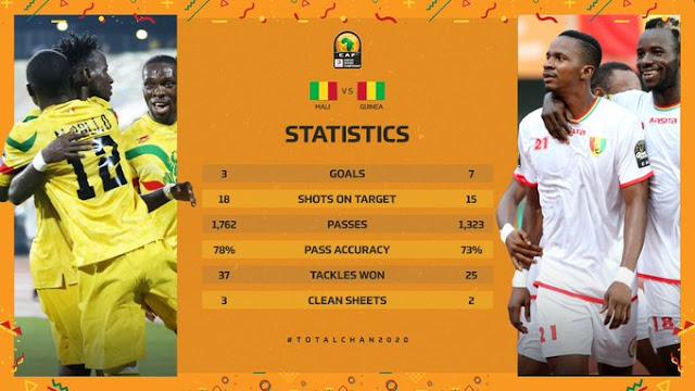 نصف نهائي كأس الأمم الأفريقية للاعبين المحليين 2020