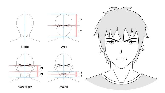 Ekspresi wajah marah pria anime