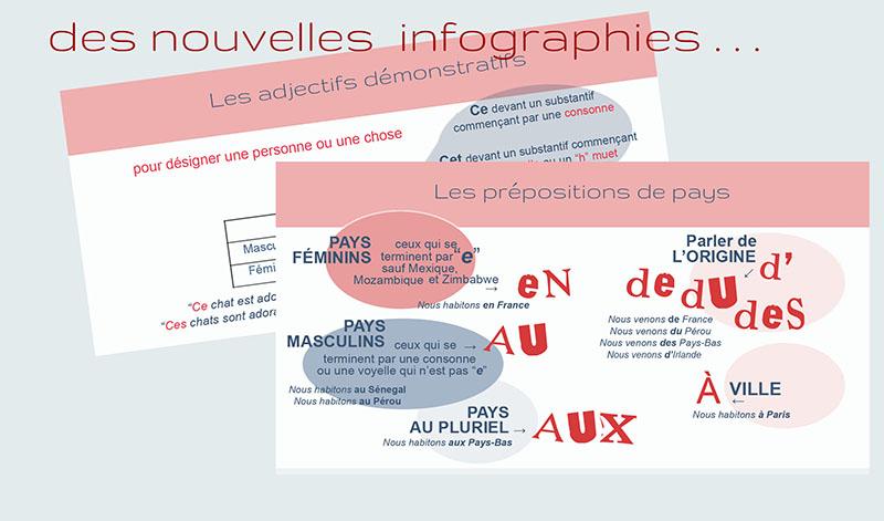 infographies et ressources pour apprendre français, le fle en un clic