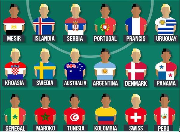 Jadwal Siaran Langsung Piala Sepak Bola Dunia / World Cup 2018 Rusia Format Microsoft Excel dan Word