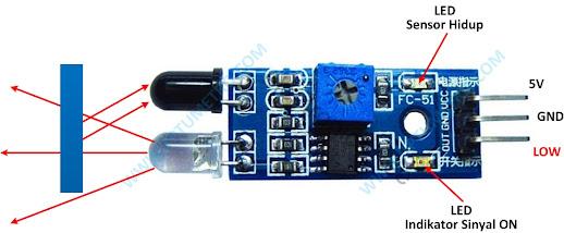 modul sensor infra merah dengan halangan