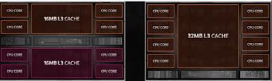 مقارنة AMD مع INTEL