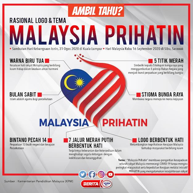 Rasional Logo Dan Tema Hari Kebangsaan Dan Hari Malaysia