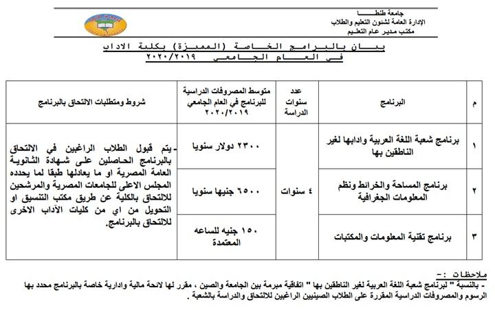 شروط ومصروفات برامج جامعة طنطا للعام الدراسي الجديد 119