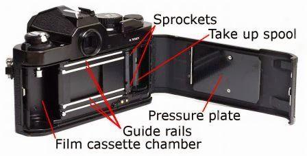 Bagian-bagian dalam Nikon FM2