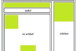 Kode HTML Sederhana untuk Pasang Iklan Adsense di Berbagai Posisi