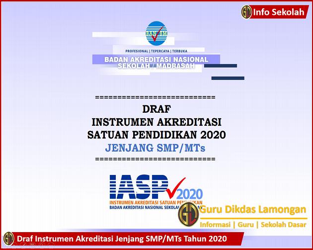 Download Draf Instrumen Akreditasi Jenjang SMP/MTs Tahun 2020 dan Bahan Persiapan Dokumen