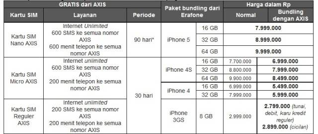 iPhone 5 AXIS   Daftar Harga dan Paket Bundling Spesial