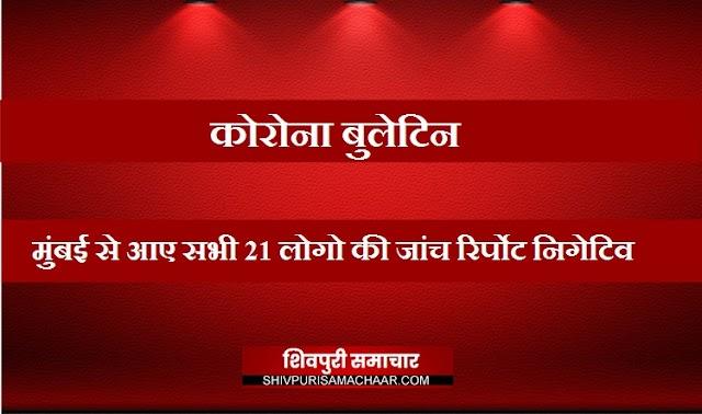 कोरोना बुलेटिन: मुंबई से आए सभी 21 लोगों की जांच रिर्पोट निगेटिव / Shivpuri News