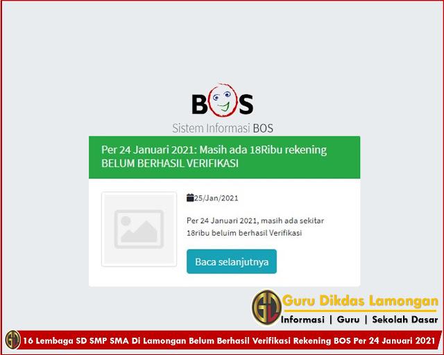 16 Lembaga SD SMP SMA Di Lamongan Belum Berhasil Verifikasi Rekening BOS Per 24 Januari 2021