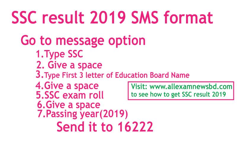 SSC result 2019 marksheet www educationboardresults gov bd
