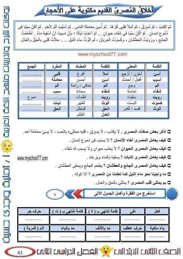 درس اخلاق المصرى القديم مكتوبة على الاحجار لغة عربية  تانيه ابتدائى ترم ثانى 2020- موقع مدرستى