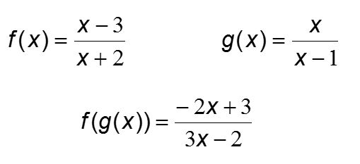 Beautiful Math: PreCalculus Composition of Functions