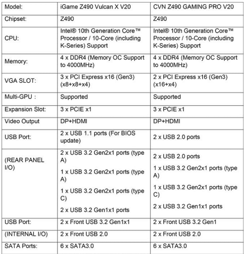 iGame Z490 Vulcan X V20 and CVN Z490 GAMING PRO V20