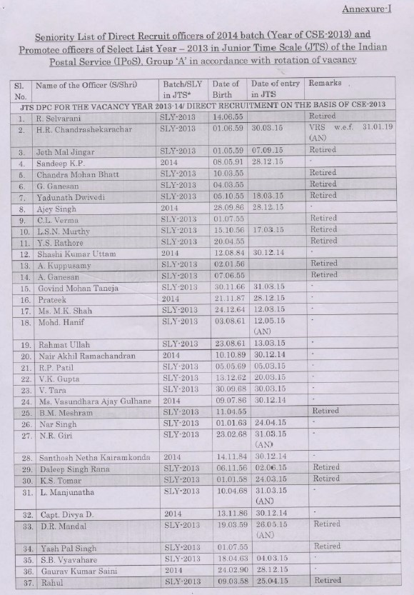 Final Seniority List of Direct Recruit of Group A Officer