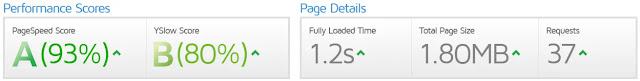 InJob Responsive Personal Blog Job Directory Job Listing Job Informant Blogger Template Theme