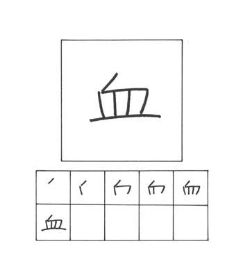kanji darah