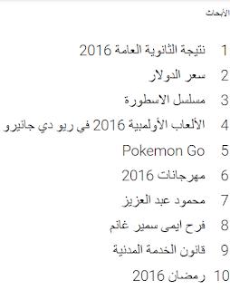 مفاجأة .تعرف على اكثر الكلمات الذى بحث عنها المصريون على جوجل .