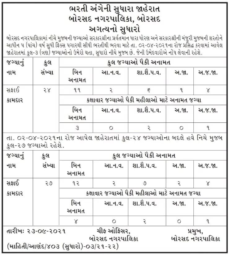 Borsad Nagarpalika Bharti 2021
