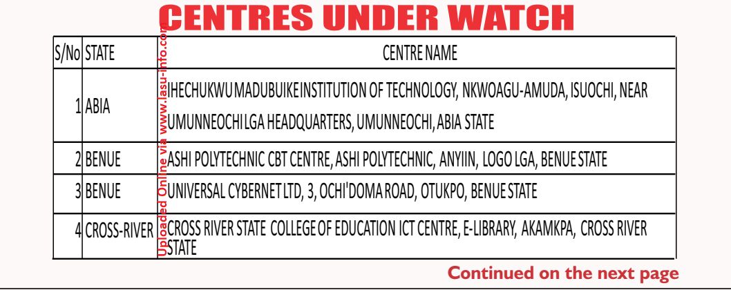 JAMB 2021 List of Suspended & Delisted CBT Centers Nationwide