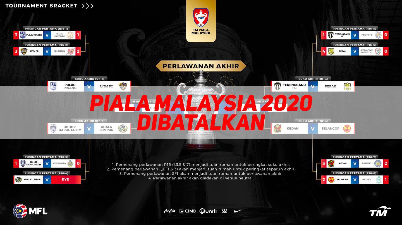 Awalnya Tangguh, Kini Piala Malaysia 2020 Dibatalkan Berkuatkuasa Hari Ini