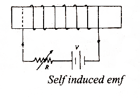 electrical topics: Nature of Induced E.M.F