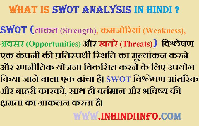 SWOT Analysis Kya Hai ? In Hindi