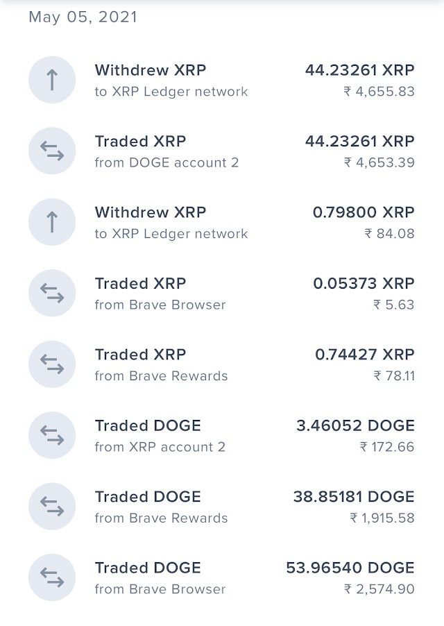 How to earn Cryptocurrency (BAT) through Brave Browser
