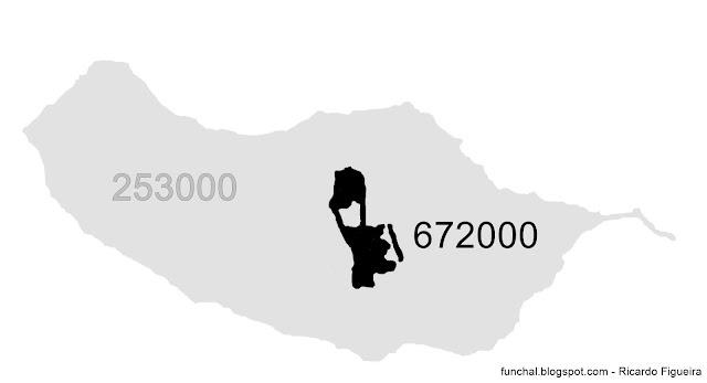 MACAU vs MADEIRA EM ÁREA E POPULAÇÃO