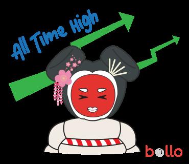 Where to buy Bollo coins (BOLO)