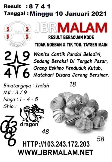 JBR Malam HK Minggu 10-Jan-2021