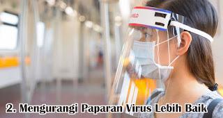 Mengurangi Paparan Virus Lebih Baik adalah fungsi dan kelebihan face shield