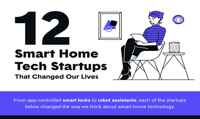 How smart home technology startups make households smarter #infographic
