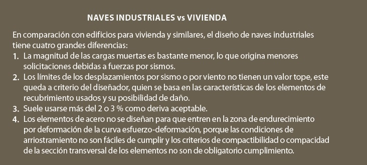 naves industriales vs vivienda