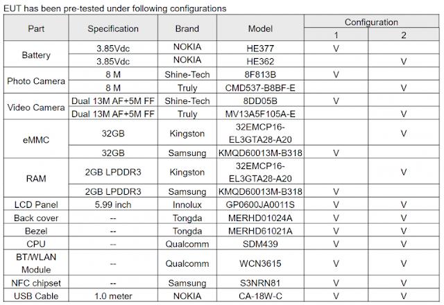 Nokia TA1124 passes FCC